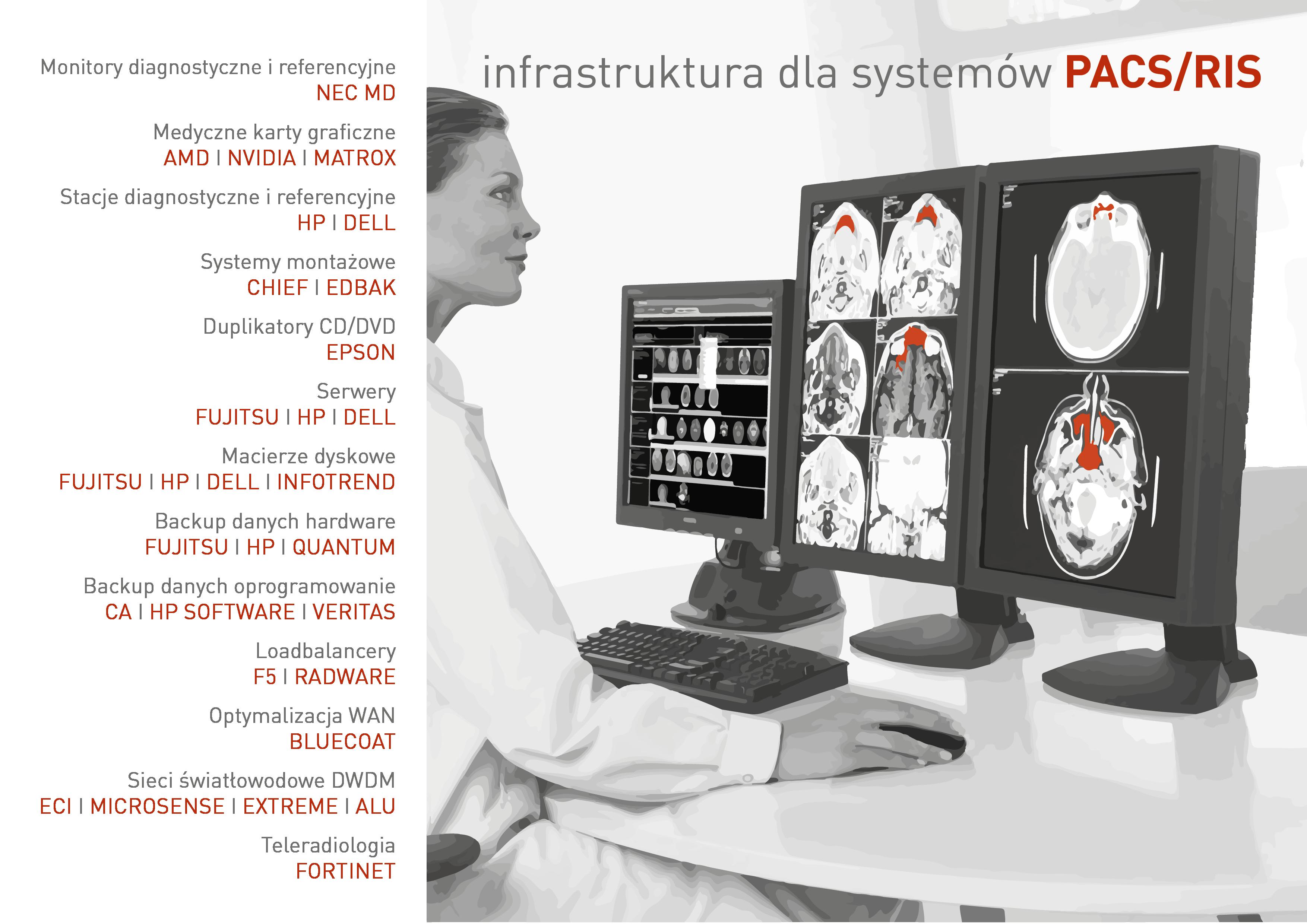 Veracomp Infrastruktura PACS -  schemat